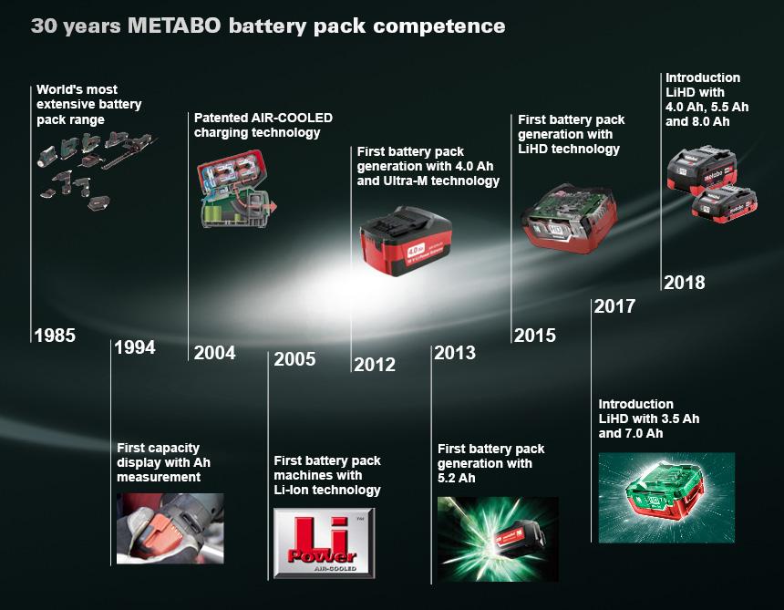 Info: Battery pack